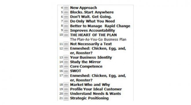 presentation outline view to organize writing a business book