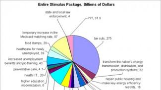 fiscal-stimulus