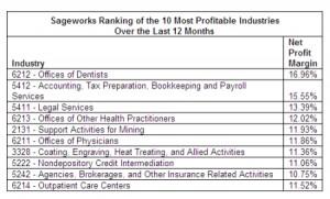 profitable-small-businesses