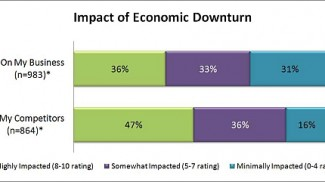 economic-downturn-impact