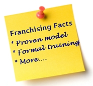 franchising facts