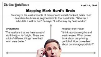 hurd-brain