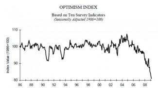 optimism-index-march-2009