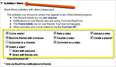 Activities on YouTube