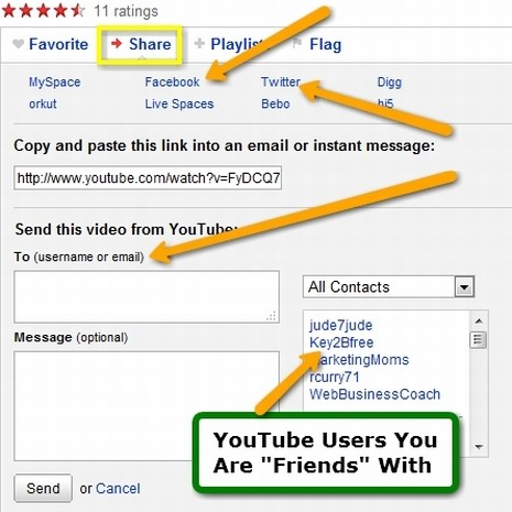 5 Reasons YouTube Should Be A Part of Your Social Marketing Strategy