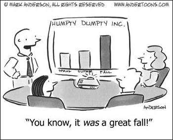 Fall Business Forecast