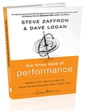 three-laws-of-performance