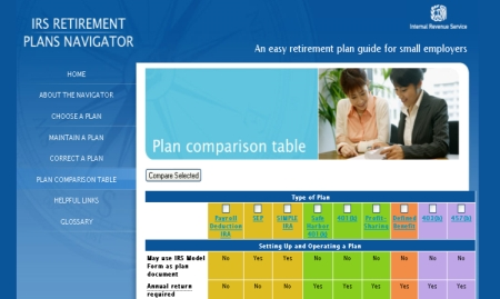 IRS Small Business Retirement Plan site