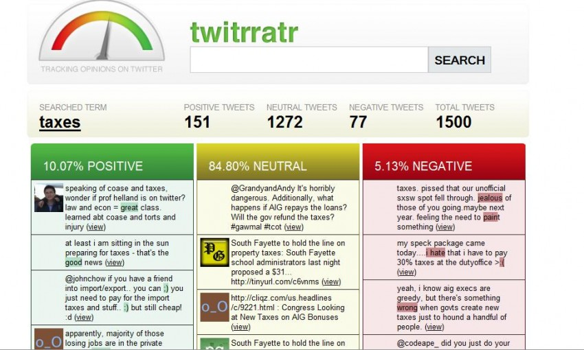 5 Free Ways To Track Twitter Sentiment