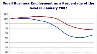 employment-1
