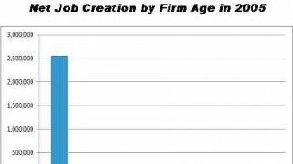 firm-age-1