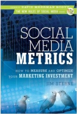 Social Media Metrics Can Optimize Your Online Business
