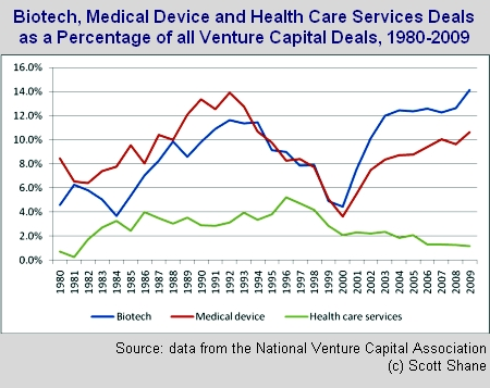 biomedical-services