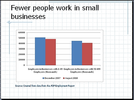 Small business recession recovery