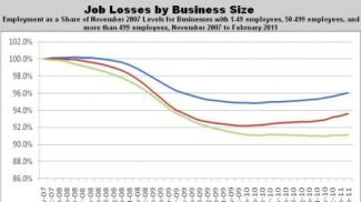 job-lossses-size-sm
