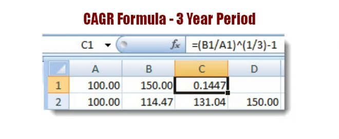 Three year compound annual growth rate formula - Excel and Google Sheets