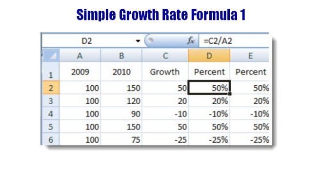 Simple annual growth formula calculation