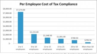 tax-compliance-450