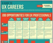 UX-Career-Guide-Infographic2
