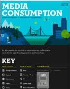 media-consumptionSM