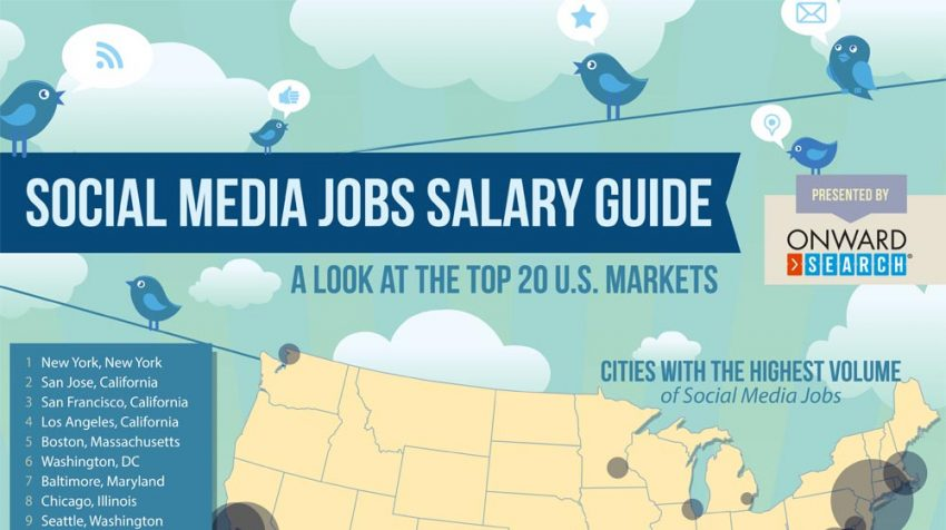 Where Social Media Jobs Are