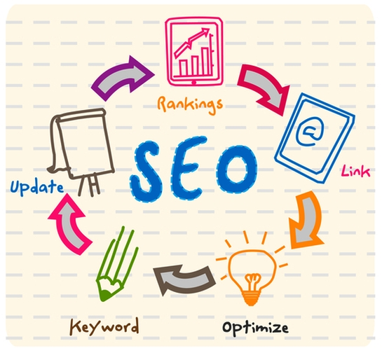 How to Choose the Right SEO Tactics for Your Small Business