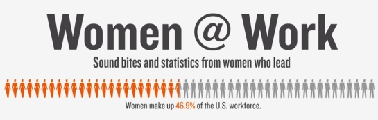 women at work infographic