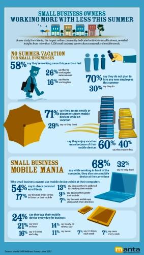 manta vacation infographic