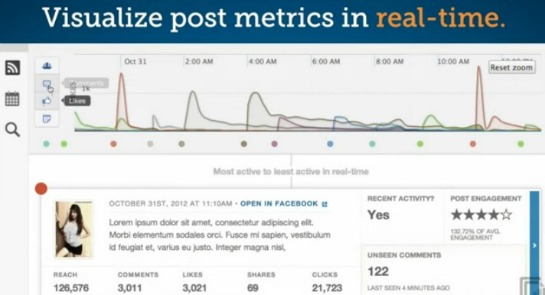Real-Time Facebook Analytics: PageLever