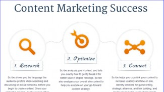 Scribe Content Marketing Software overview