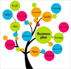 How to compile a business plan
