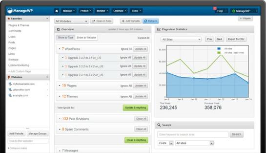 manage multiple websites