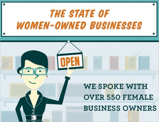 women owned businesses infographic