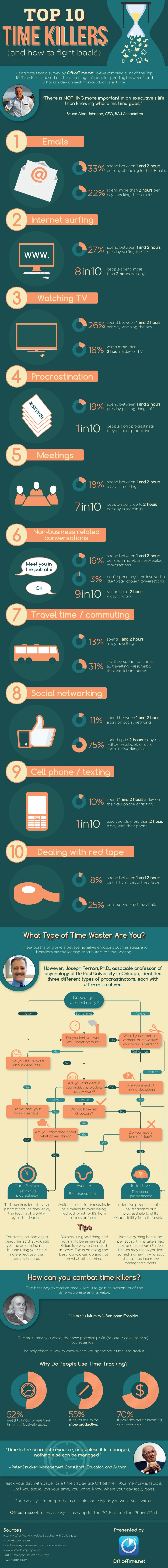 time killers online infographic