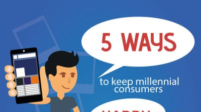 http://www.cossales.com/2015/5-ways-keep-millenial-consumers-happy-infographic