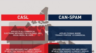 https://smallbiztrends.com/infographics/casl-can-spam-infographic