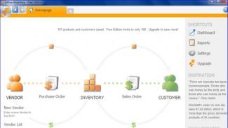 inFlow Inventory Dashboard