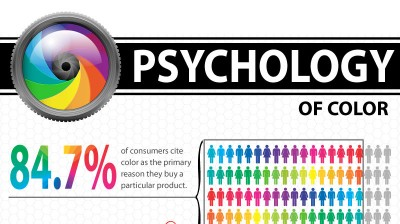 http://www.webpagefx.com/blog/web-design/psychology-of-color-infographic/