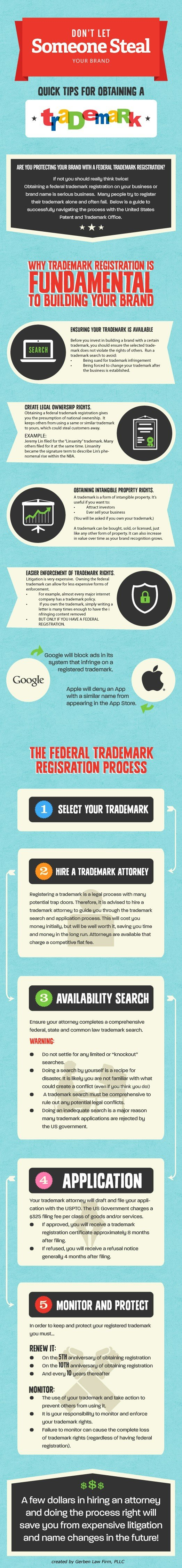 Tips for Obtaining a Trademark