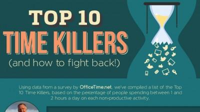 http://www.officetime.net/top-10-time-killers/