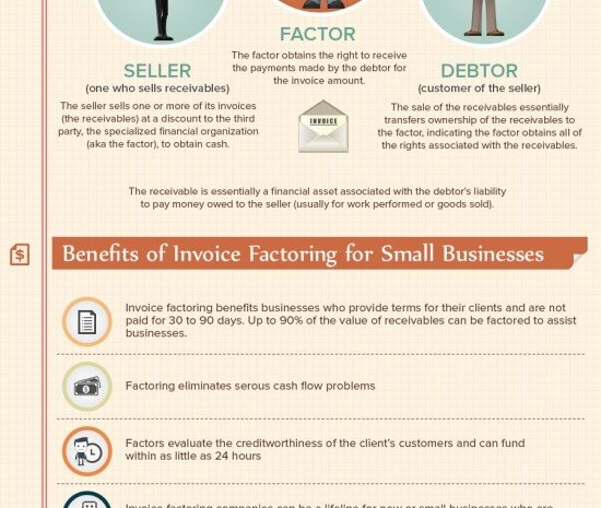 invoice factoring growth