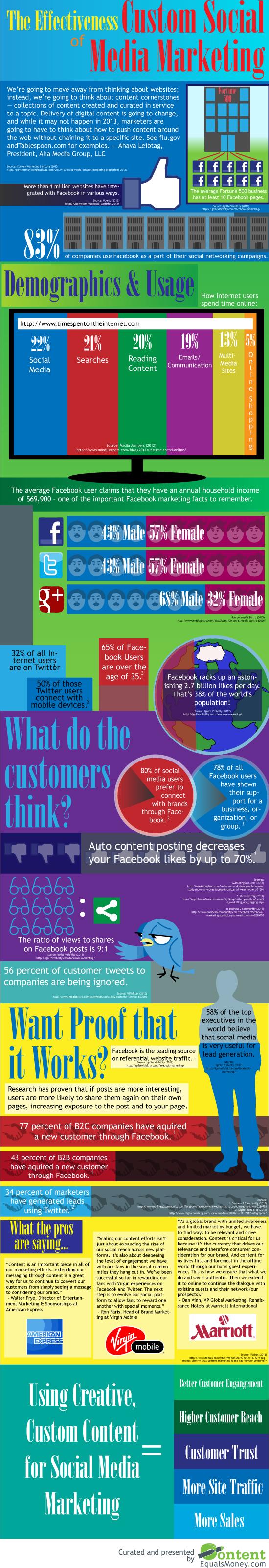 custom social media