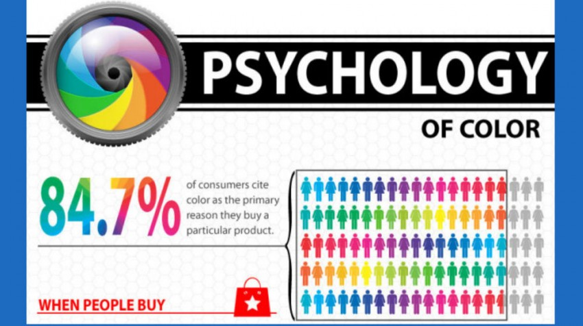 Perhaps no choice is as vital to marketing success as the colors you use. Whether selecting the color for a specific product or for a email marketing ...