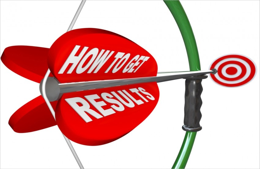 How To Get Business Results Be Strategic Get Focused