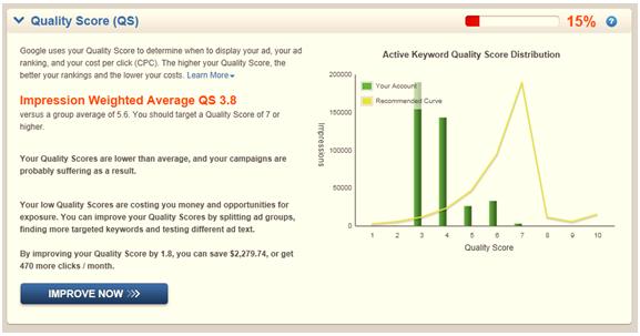 quality-score-graph