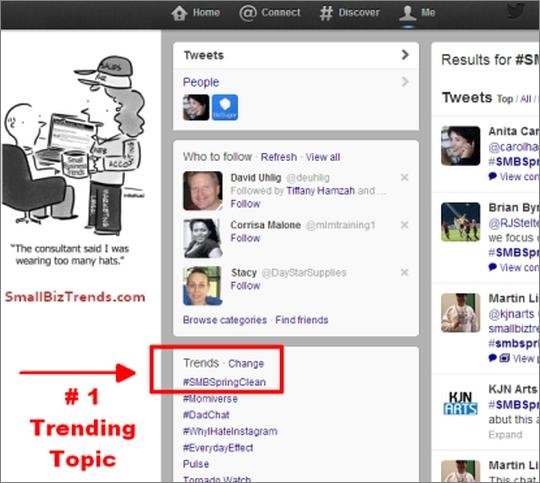 Top Twitter trend
