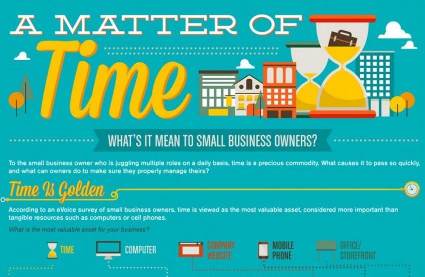 time saving infographic2