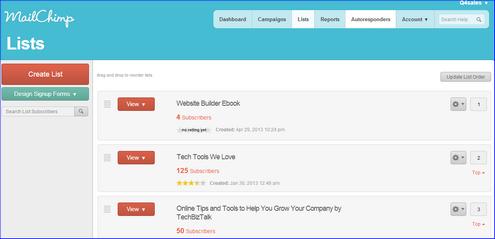MailChimp Q4Sales dashboard