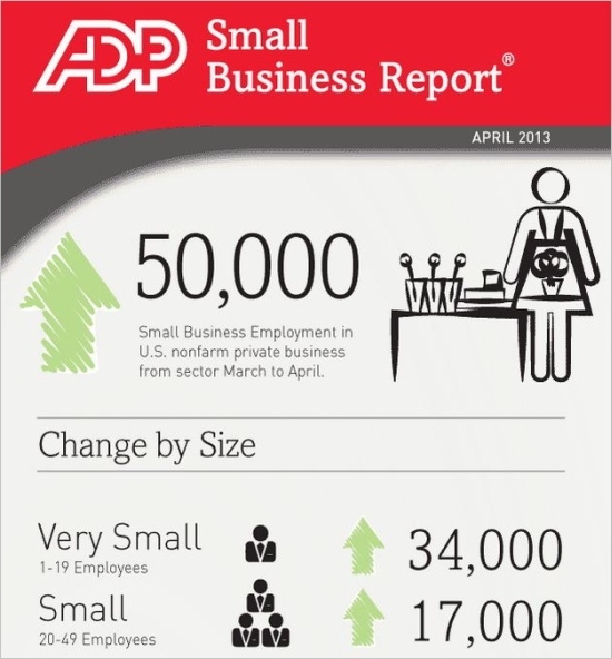 adp employment report1