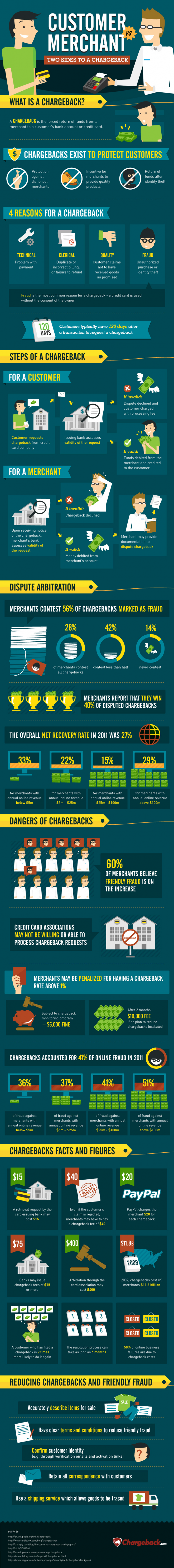 customer_vs_merchant_what_is_a_chargeback_infographic1[1]